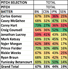 Pitch_selection_total_medium