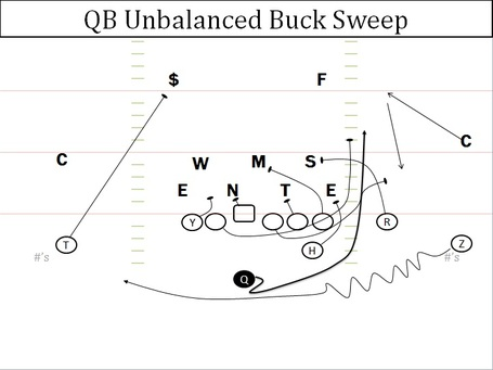 Qb_sweep_medium