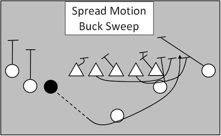 Spreadmotionbucksweep_medium