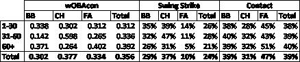 Results_medium