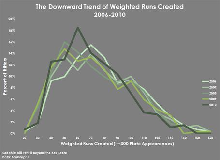Wrc_trend_medium