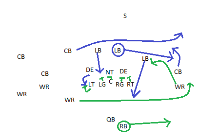 Cal Football Defense Gamefilm Review Manning Up Against Oregon