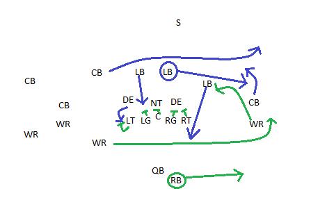 Cal_defense_oregon_play_5_medium