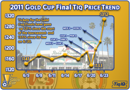 Goldcupfinal_medium