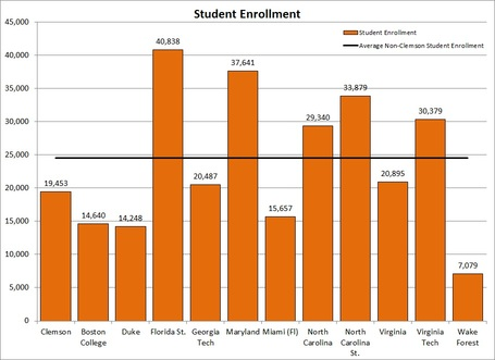 Acc_student_enrollment_medium