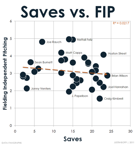 Saves_vs_fip_medium