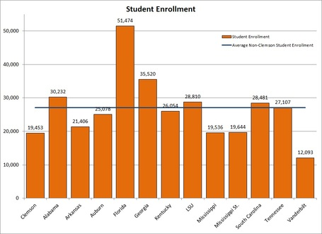 Sec_student_enrollment_medium