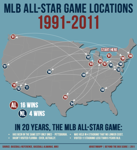 Mlb_asg_91-11_-_locations_medium