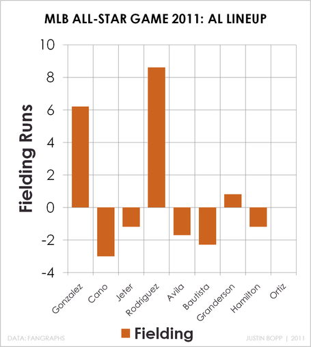2017 NBA All-Star Game: Box Score, MVP and Information.