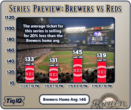 Brewersreds_medium