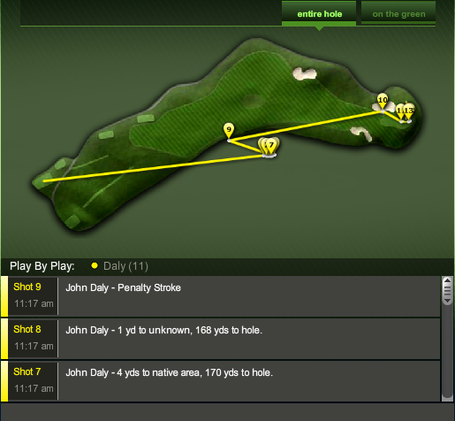 Johndaly13shottracker_medium