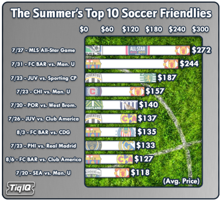 Top10friendlies_medium