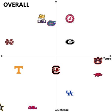 Overall2010_medium