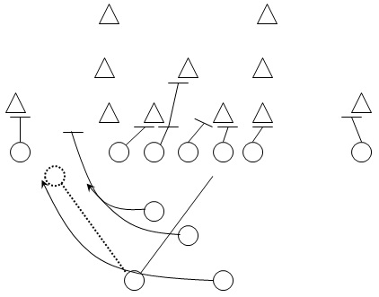 Oregon_triple_option_motion_to_backfield_medium