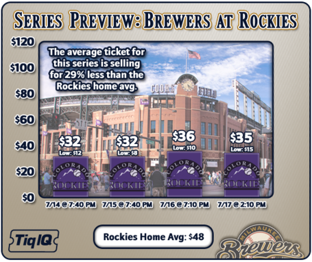 Brewersrockies_medium