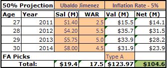 Ubaldo50_medium
