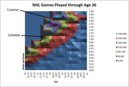 Nhl_games_played3_medium