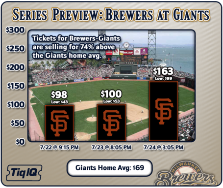Brewersgiants_medium