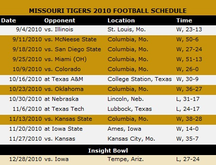 Missouri_tigers_2010_schedule_medium