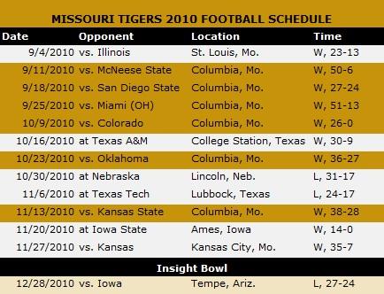 Missouri_tigers_2010_schedule_medium