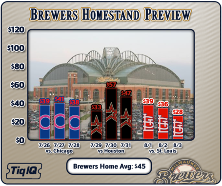 Brewershomestand_medium