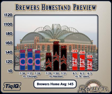 Brewershomestand_medium