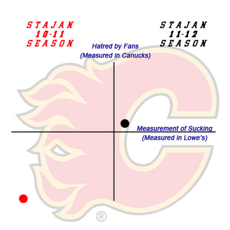 Stajan_diagram_medium
