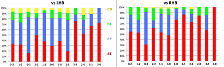 Colon_selection_by_count_medium