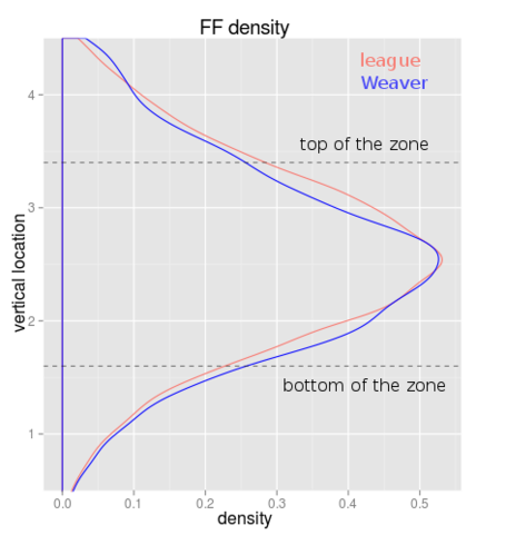 Pz_density-ff1_medium