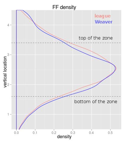 Pz_density-ff1_medium