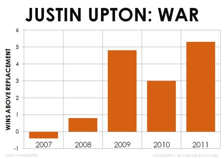 Upton-war_medium