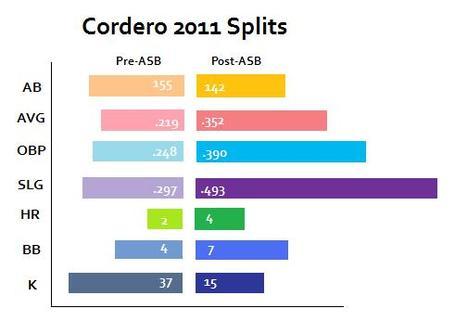 Cordero_medium
