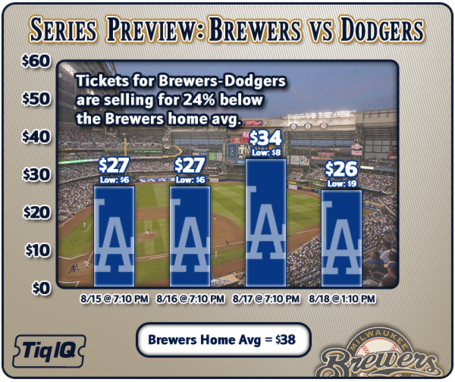 Brewersdodgers_medium