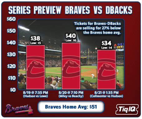 Braves-dbacks_medium