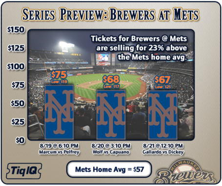 Brewersmets_medium