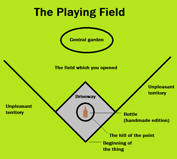 Baseball diagram in spanish online schematic diagram baseball through babelfish our sport as translated through foreign rh sbnation com english to spanish spanish family tree diagram ccuart Gallery