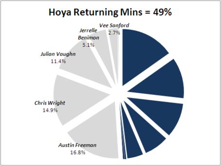 Hoyaretmins_medium