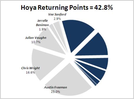 Hoyaretpts_medium