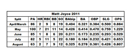Matt_joyce_month_splits_medium