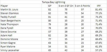 Tampa_medium