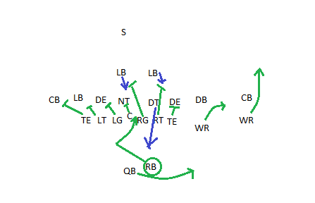 Cal_defense_oregon_play_25_medium