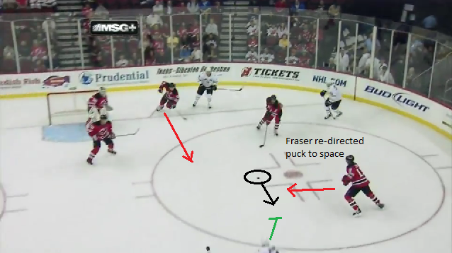 Fraser_redirect_to_zajac