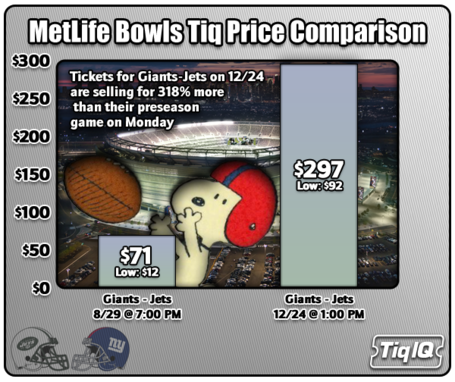 Metlifebowls_medium