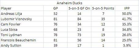 Anaheim_medium