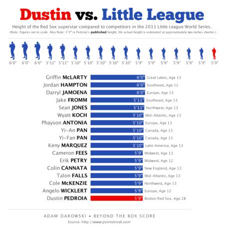 Dustin2_medium