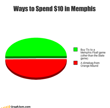 10__in_memphis_medium