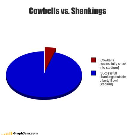 Cowbells_vs