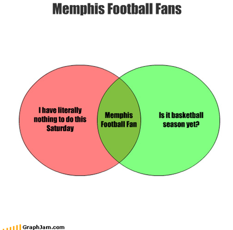 Memphis_football_fans_medium