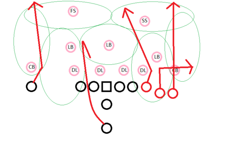 Base1_against_43zone_pass_medium