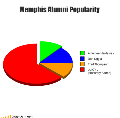 Memphis_medium